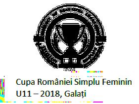 Cupa Romaniei Simplu Feminin U11 – 2018, Galati