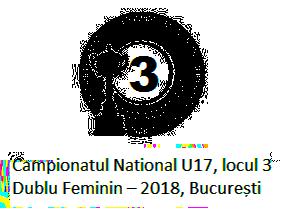 locul 3 Dublu Feminin, Campionatul National U17 – 2018, Bucuresti